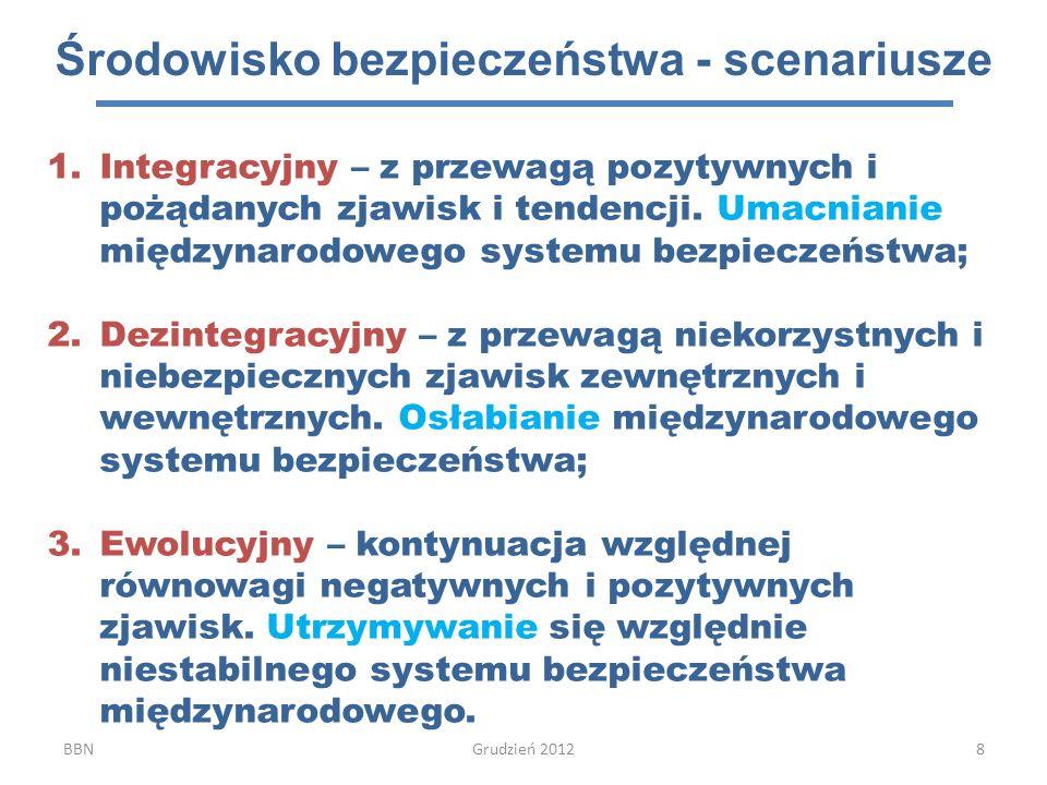 UŁaz 2012-1319 DOKUMENTY STRATEGICZNE DOKUMENTYDOKUMENTY KONCEPCYJNEKONCEPCYJNE DOKUMENTYDOKUMENTY PLANISTYCZNEPLANISTYCZNE STRATEGIA BEZPIECZEŃSTWA RP STRATEGIA OBRONNOŚCI RP Plany operacyjne funkcjonowania (resortu, województwa, samorządu) w czasie zagrożenia (kryzysu) i wojny Plan użycia i działania Sił Zbrojnych RP Polityczno-Strategiczna Dyrektywa Obronna STRATEGIE SEKTOROWE Programowanie i budżetowanie bezpieczeństwa Planowanie strategiczno-operacyjne Wieloletnie programy przygotowań obronnych (resortu, województwa, samorządu) Wieloletnie programy rozwoju Sił Zbrojnych RP Wieloletnie programy przygotowań obronnych RP KONCEPCJA STRATEGICZNA NATO Strategia Bezpieczeństwa Narodowego UCZELNIA ŁAZARSKIEGO