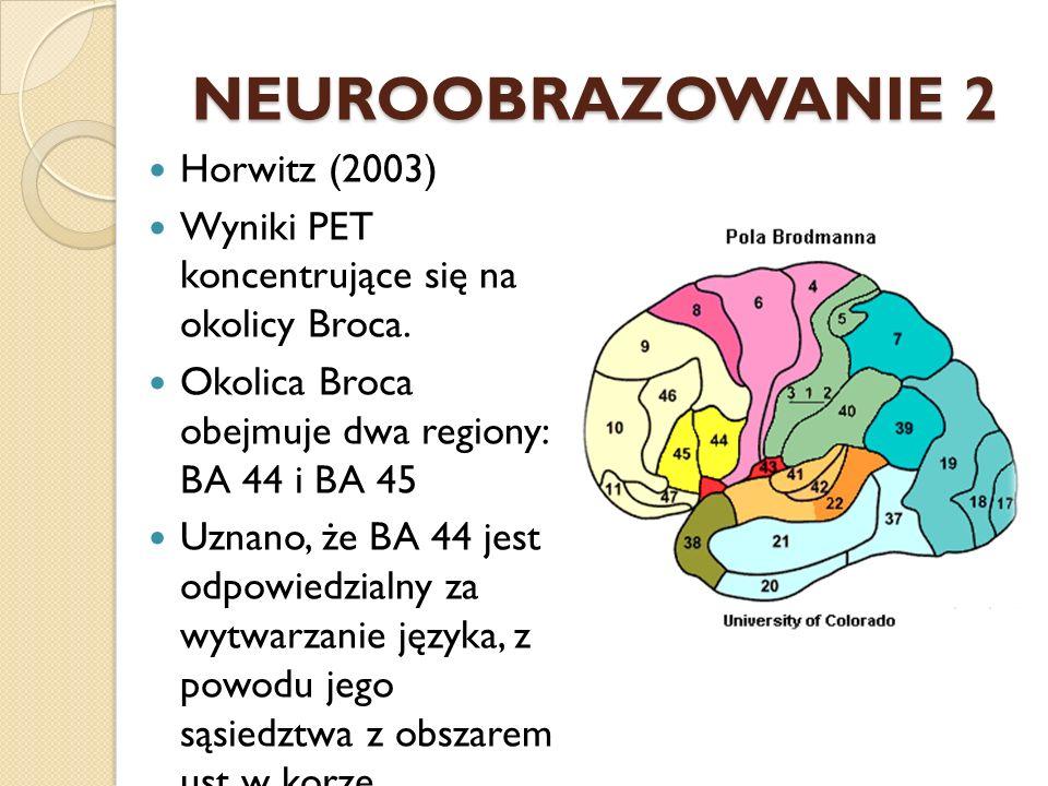 NEUROOBRAZOWANIE 2 Horwitz (2003) Wyniki PET koncentrujące się na okolicy Broca. Okolica Broca obejmuje dwa regiony: BA 44 i BA 45 Uznano, że BA 44 je