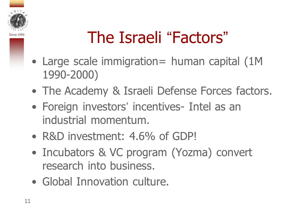 Since 1990 The Israeli Factors Large scale immigration= human capital (1M 1990-2000) The Academy & Israeli Defense Forces factors.