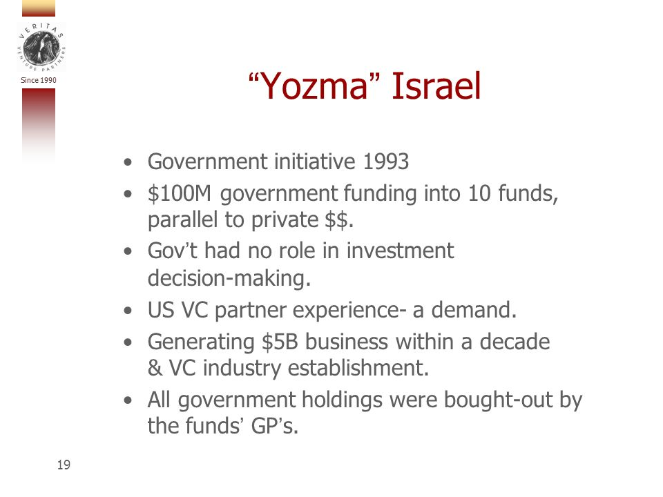 Since 1990 Yozma Israel Government initiative 1993 $100M government funding into 10 funds, parallel to private $$.