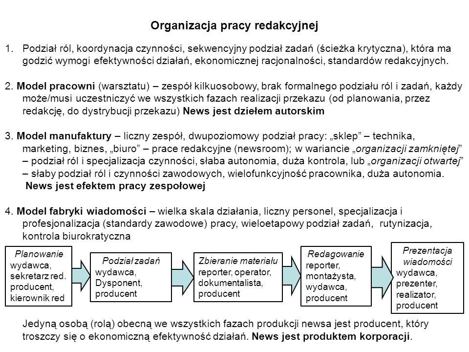 Organizacja pracy redakcyjnej 1.Podział ról, koordynacja czynności, sekwencyjny podział zadań (ścieżka krytyczna), która ma godzić wymogi efektywności