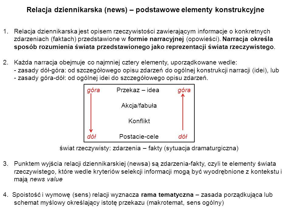 Relacja dziennikarska (news) – podstawowe elementy konstrukcyjne 1.Relacja dziennikarska jest opisem rzeczywistości zawierającym informacje o konkretn