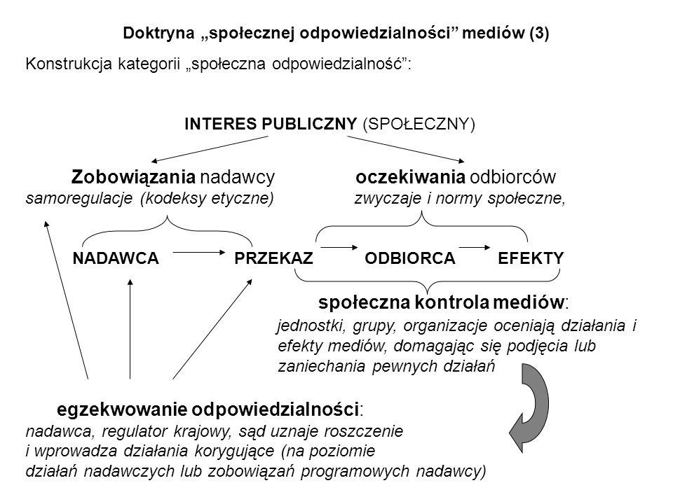 Doktryna społecznej odpowiedzialności mediów (3) Konstrukcja kategorii społeczna odpowiedzialność: INTERES PUBLICZNY (SPOŁECZNY) Zobowiązania nadawcy