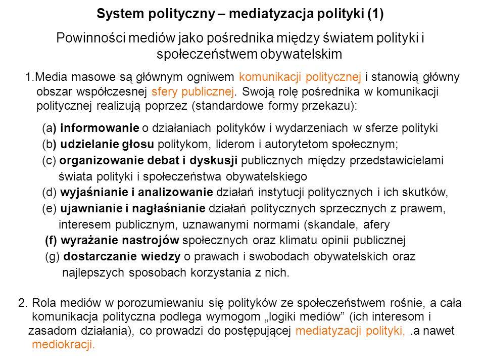 System polityczny – mediatyzacja polityki (1) Powinności mediów jako pośrednika między światem polityki i społeczeństwem obywatelskim 1.Media masowe s