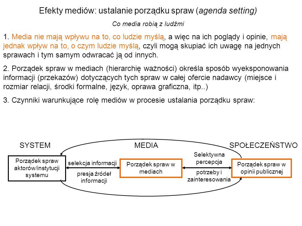 Efekty mediów: ustalanie porządku spraw (agenda setting) Co media robią z ludźmi 1. Media nie mają wpływu na to, co ludzie myślą, a więc na ich pogląd
