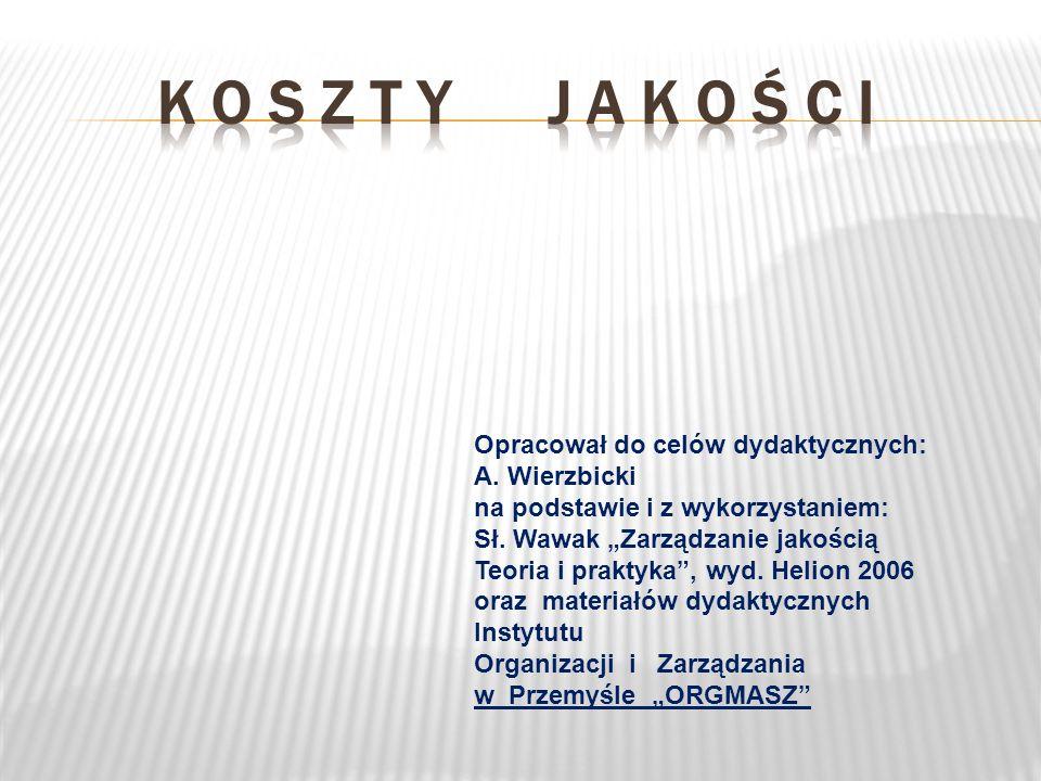 Opracował do celów dydaktycznych: A. Wierzbicki na podstawie i z wykorzystaniem: Sł. Wawak Zarządzanie jakością Teoria i praktyka, wyd. Helion 2006 or