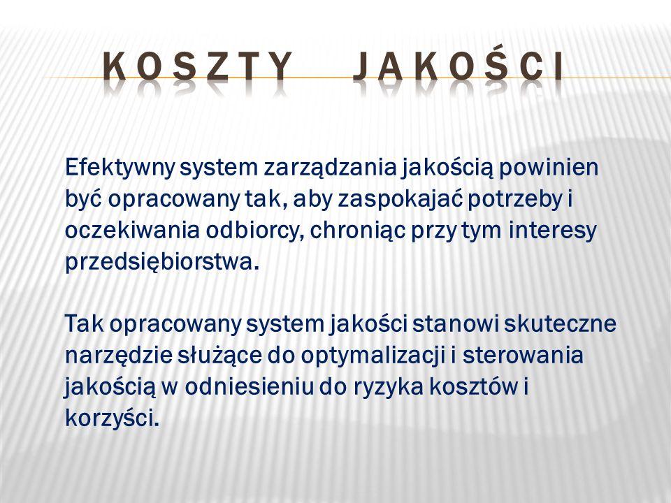 Efektywny system zarządzania jakością powinien być opracowany tak, aby zaspokajać potrzeby i oczekiwania odbiorcy, chroniąc przy tym interesy przedsię