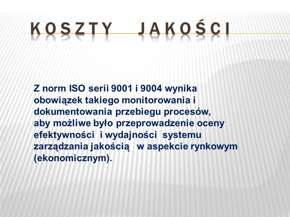 Z norm ISO serii 9001 i 9004 wynika obowiązek takiego monitorowania i dokumentowania przebiegu procesów, aby możliwe było przeprowadzenie oceny efekty