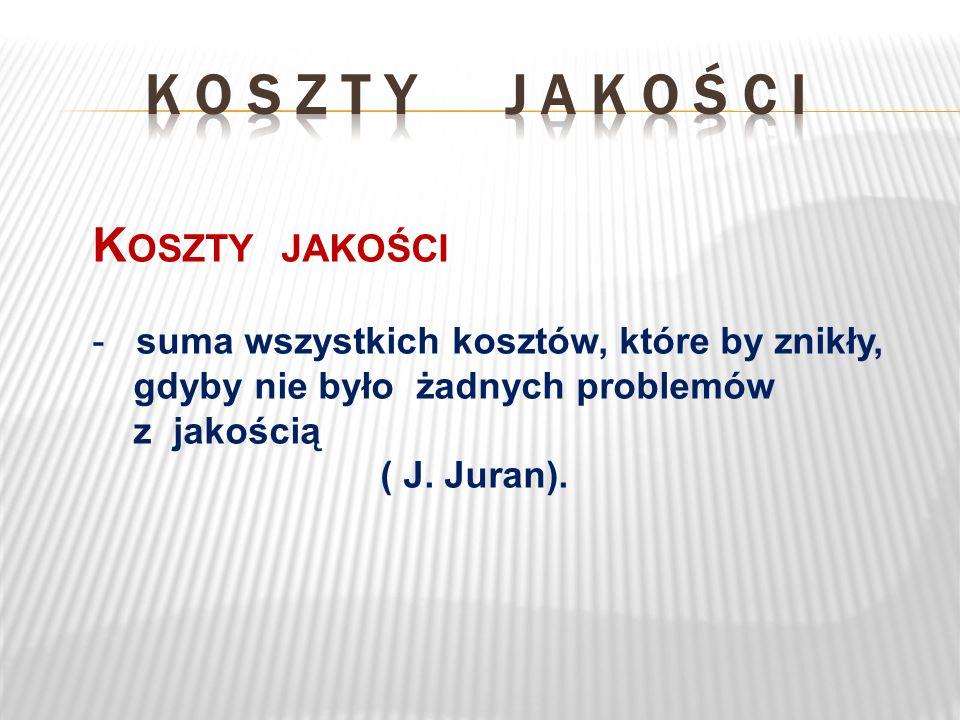 K OSZTY JAKOŚCI - suma wszystkich kosztów, które by znikły, gdyby nie było żadnych problemów z jakością ( J. Juran).