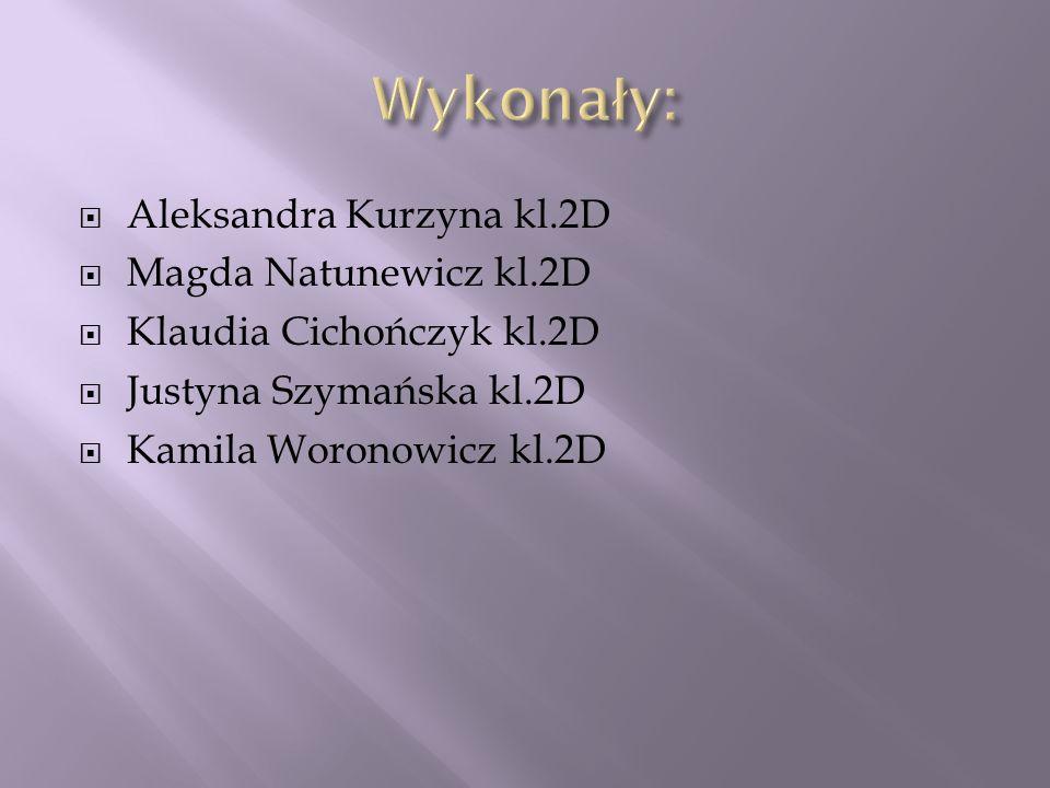 Aleksandra Kurzyna kl.2D Magda Natunewicz kl.2D Klaudia Cichończyk kl.2D Justyna Szymańska kl.2D Kamila Woronowicz kl.2D