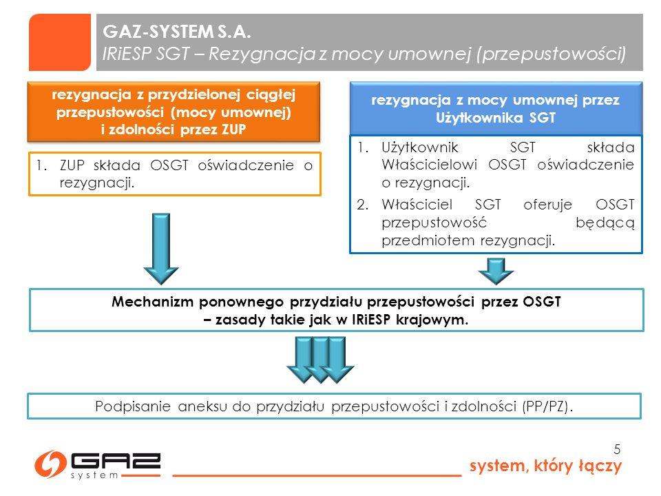 system, który łączy 16 GAZ-SYSTEM S.A.