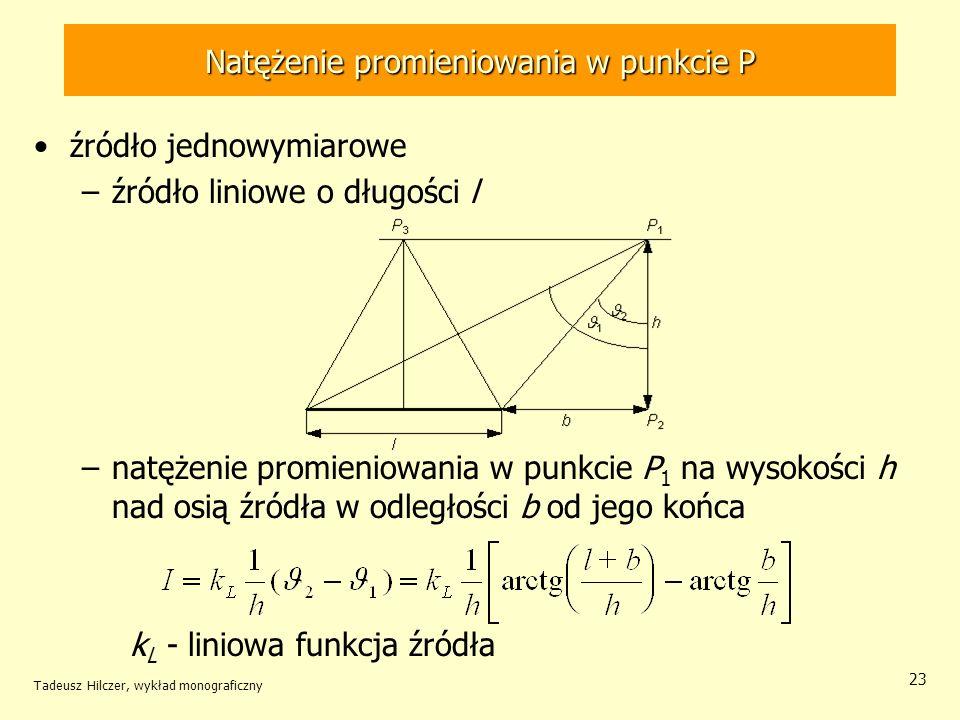 Natężenie promieniowania w punkcie P źródło jednowymiarowe –źródło liniowe o długości l –natężenie promieniowania w punkcie P 1 na wysokości h nad osią źródła w odległości b od jego końca k L - liniowa funkcja źródła Tadeusz Hilczer, wykład monograficzny 23