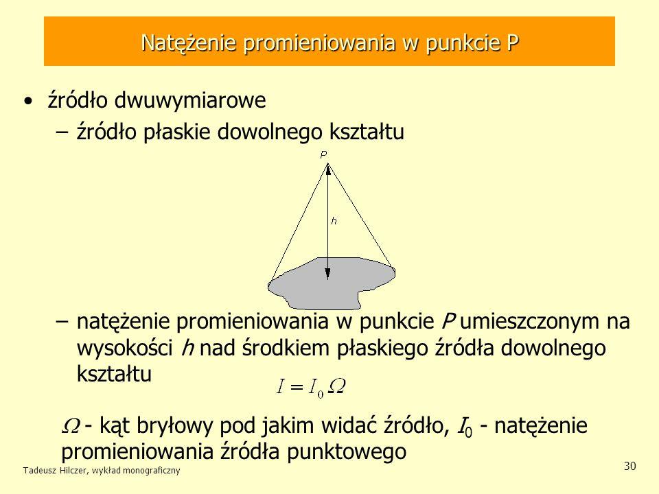 Natężenie promieniowania w punkcie P źródło dwuwymiarowe –źródło płaskie dowolnego kształtu –natężenie promieniowania w punkcie P umieszczonym na wyso