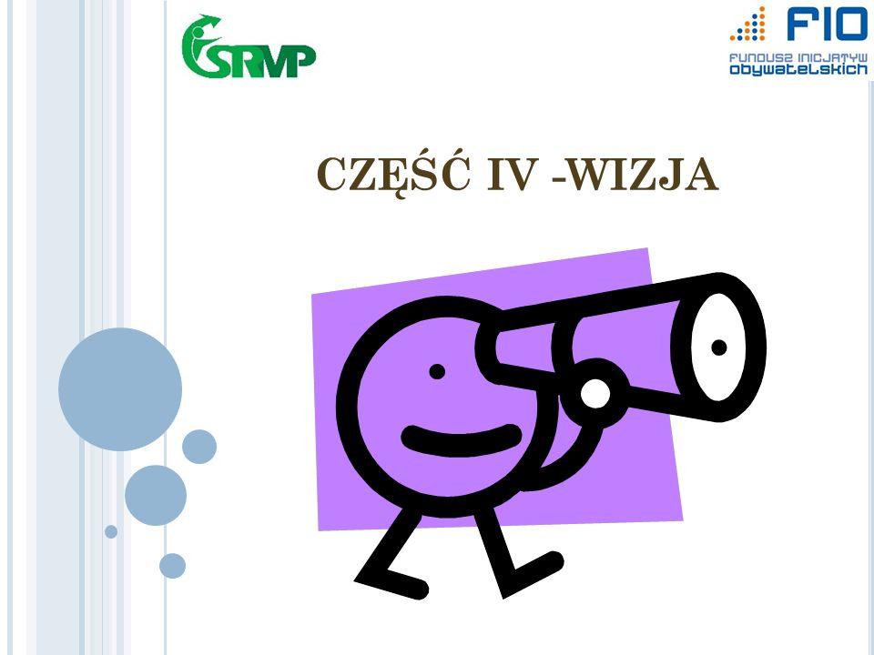 CZĘŚĆ IV -WIZJA