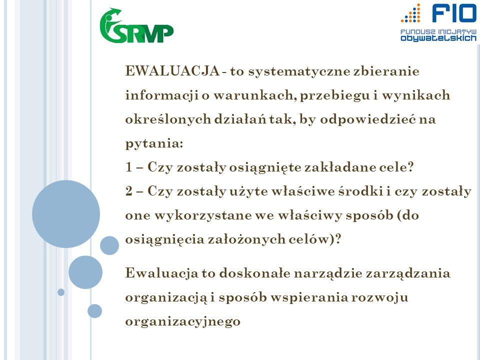 EWALUACJA - to systematyczne zbieranie informacji o warunkach, przebiegu i wynikach określonych działań tak, by odpowiedzieć na pytania: 1 – Czy zostały osiągnięte zakładane cele.