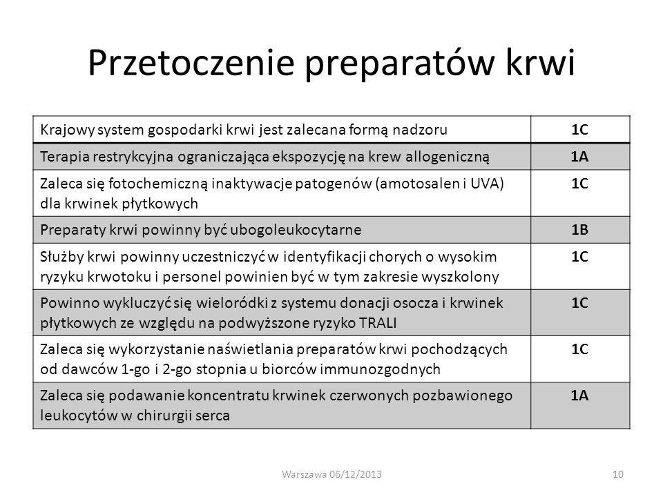 Przetoczenie preparatów krwi Krajowy system gospodarki krwi jest zalecana formą nadzoru1C Terapia restrykcyjna ograniczająca ekspozycję na krew alloge