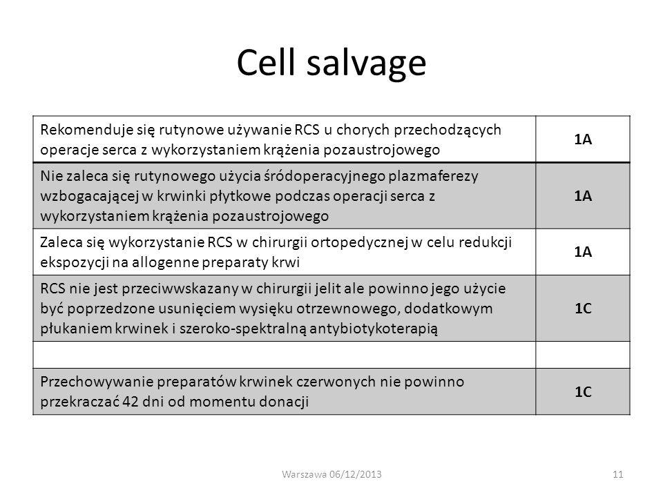 Cell salvage Rekomenduje się rutynowe używanie RCS u chorych przechodzących operacje serca z wykorzystaniem krążenia pozaustrojowego 1A Nie zaleca się