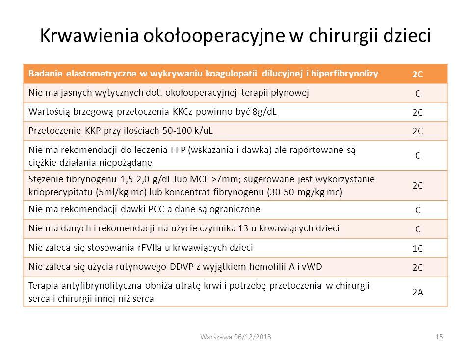 Krwawienia okołooperacyjne w chirurgii dzieci Badanie elastometryczne w wykrywaniu koagulopatii dilucyjnej i hiperfibrynolizy 2C Nie ma jasnych wytycz