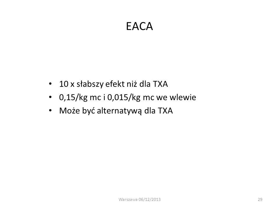 29 EACA 10 x słabszy efekt niż dla TXA 0,15/kg mc i 0,015/kg mc we wlewie Może być alternatywą dla TXA Warszawa 06/12/2013