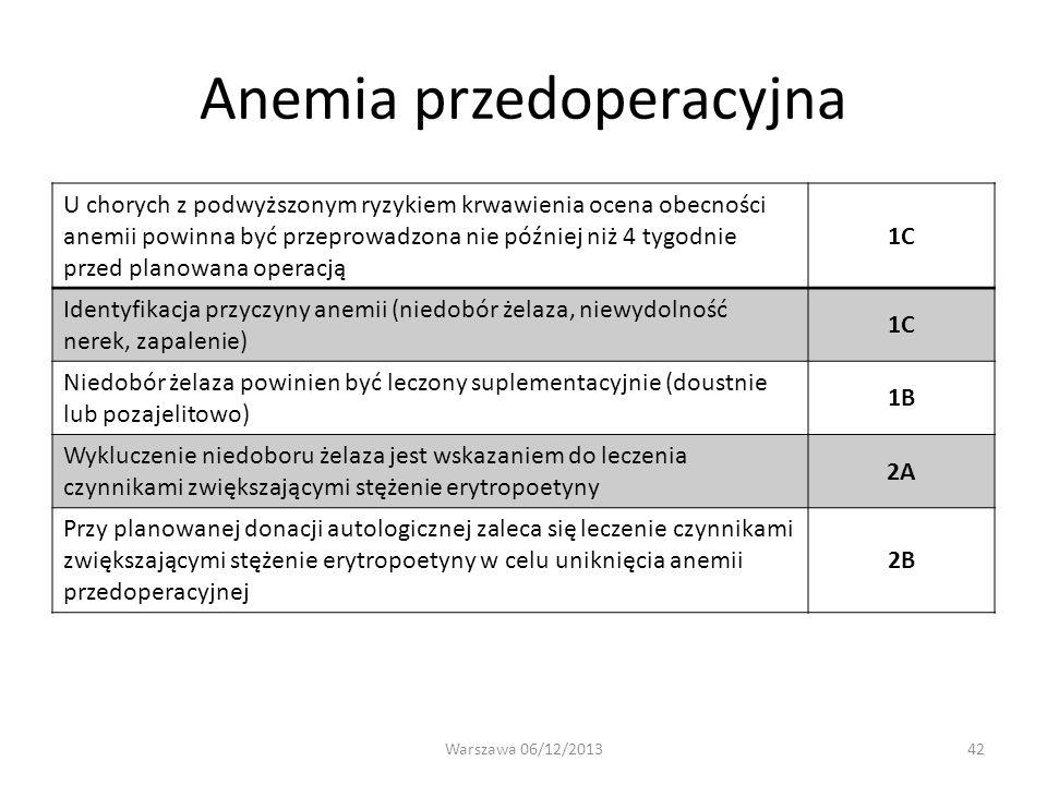 Anemia przedoperacyjna U chorych z podwyższonym ryzykiem krwawienia ocena obecności anemii powinna być przeprowadzona nie później niż 4 tygodnie przed