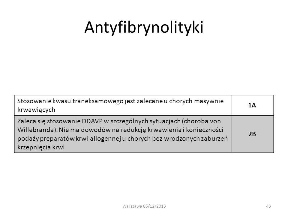 Antyfibrynolityki Stosowanie kwasu traneksamowego jest zalecane u chorych masywnie krwawiących 1A Zaleca się stosowanie DDAVP w szczególnych sytuacjac
