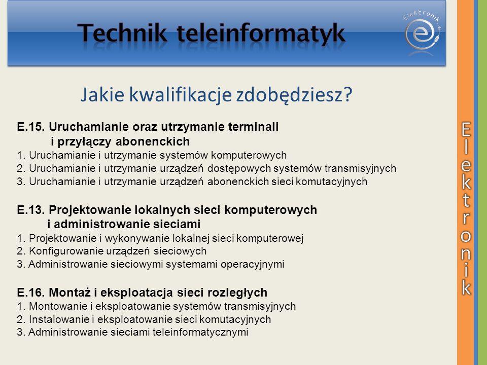 E.15. Uruchamianie oraz utrzymanie terminali i przyłączy abonenckich 1. Uruchamianie i utrzymanie systemów komputerowych 2. Uruchamianie i utrzymanie