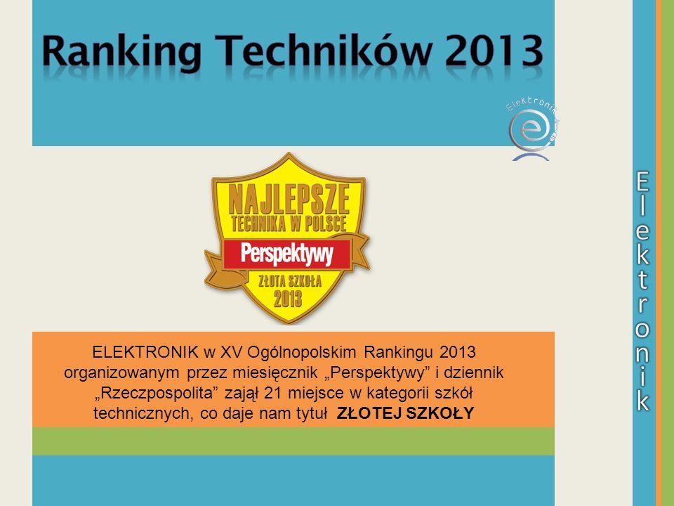 ELEKTRONIK w XV Ogólnopolskim Rankingu 2013 organizowanym przez miesięcznik Perspektywy i dziennik Rzeczpospolita zajął 21 miejsce w kategorii szkół t
