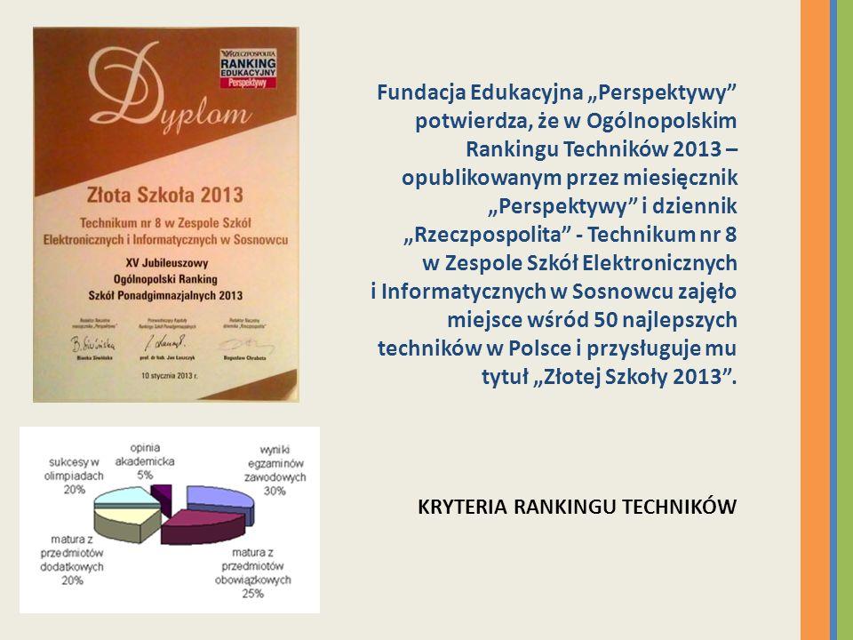 Fundacja Edukacyjna Perspektywy potwierdza, że w Ogólnopolskim Rankingu Techników 2013 – opublikowanym przez miesięcznik Perspektywy i dziennik Rzeczp