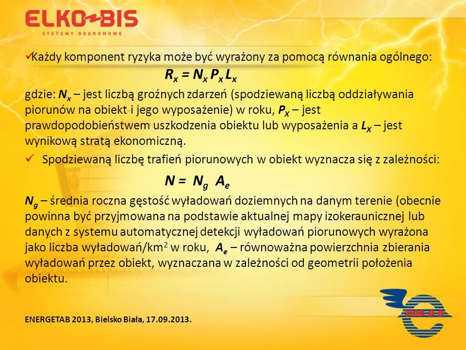 Każdy komponent ryzyka może być wyrażony za pomocą równania ogólnego: R x = N x P x L x gdzie: N x – jest liczbą groźnych zdarzeń (spodziewaną liczbą