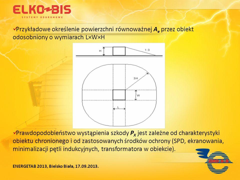 Przykładowe określenie powierzchni równoważnej A e przez obiekt odosobniony o wymiarach L×W×H Prawdopodobieństwo wystąpienia szkody P X jest zależne o