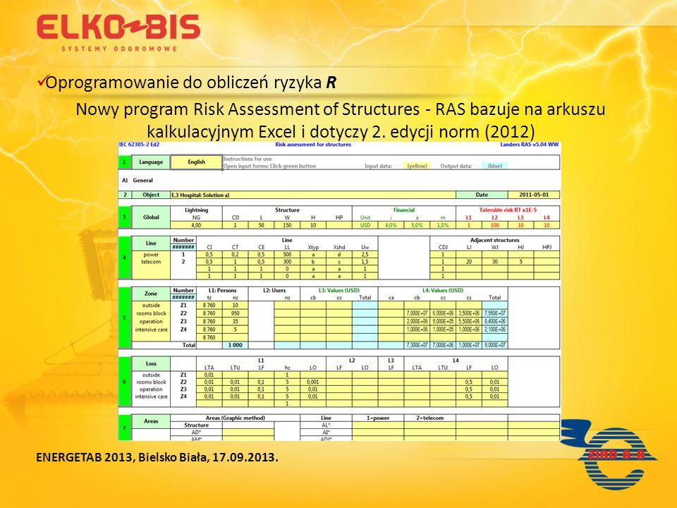 Oprogramowanie do obliczeń ryzyka R Nowy program Risk Assessment of Structures - RAS bazuje na arkuszu kalkulacyjnym Excel i dotyczy 2. edycji norm (2