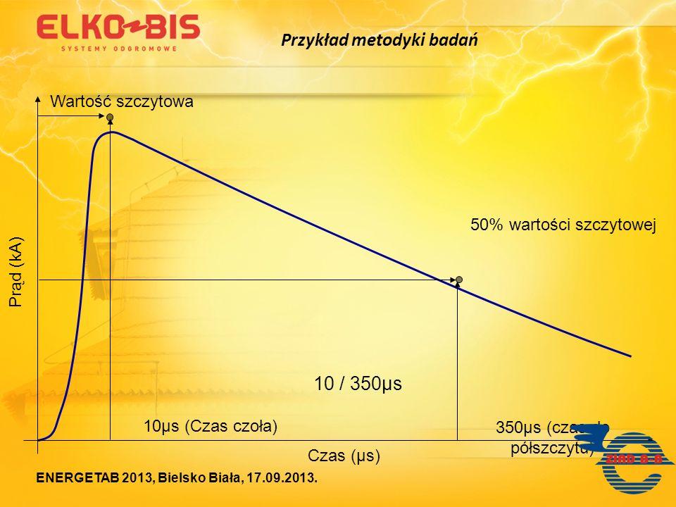 Czas (μs) Prąd (kA) 10μs (Czas czoła) 350μs (czas do półszczytu) Wartość szczytowa 50% wartości szczytowej 10 / 350μs Przykład metodyki badań ENERGETA