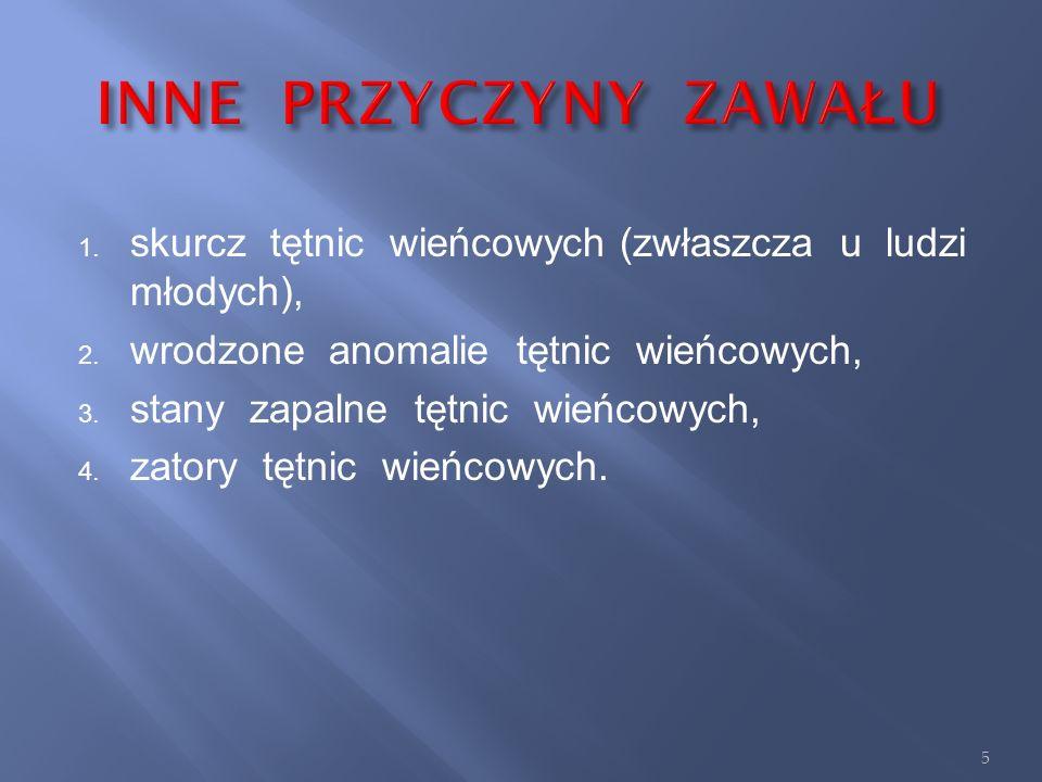 1.skurcz tętnic wieńcowych (zwłaszcza u ludzi młodych), 2.