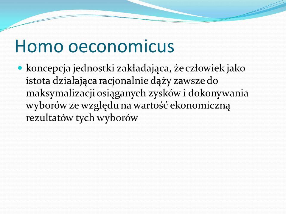 Homo oeconomicus koncepcja jednostki zakładająca, że człowiek jako istota działająca racjonalnie dąży zawsze do maksymalizacji osiąganych zysków i dokonywania wyborów ze względu na wartość ekonomiczną rezultatów tych wyborów