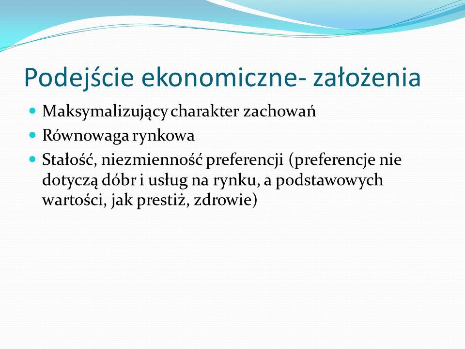 Podejście ekonomiczne Brak założeń o: Pełności informacji Transakcje bez dodatkowych kosztów(np.