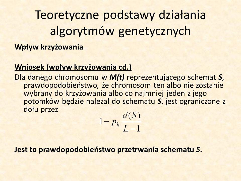 Teoretyczne podstawy działania algorytmów genetycznych Wpływ krzyżowania Wniosek (wpływ krzyżowania cd.) Dla danego chromosomu w M(t) reprezentującego