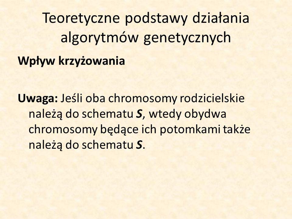 Teoretyczne podstawy działania algorytmów genetycznych Wpływ krzyżowania Uwaga: Jeśli oba chromosomy rodzicielskie należą do schematu S, wtedy obydwa