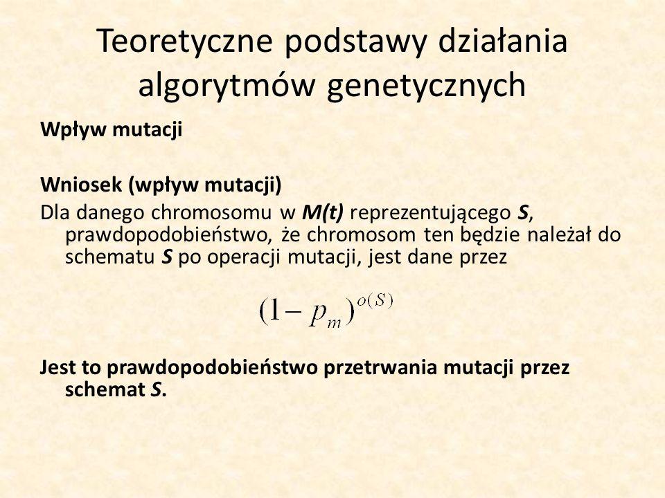 Teoretyczne podstawy działania algorytmów genetycznych Wpływ mutacji Wniosek (wpływ mutacji) Dla danego chromosomu w M(t) reprezentującego S, prawdopo