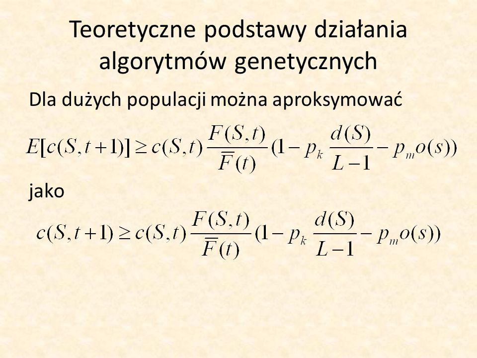 Teoretyczne podstawy działania algorytmów genetycznych Dla dużych populacji można aproksymować jako