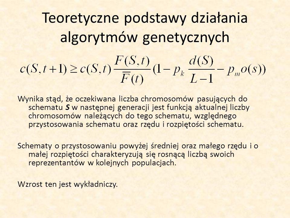 Teoretyczne podstawy działania algorytmów genetycznych Wynika stąd, że oczekiwana liczba chromosomów pasujących do schematu S w następnej generacji je