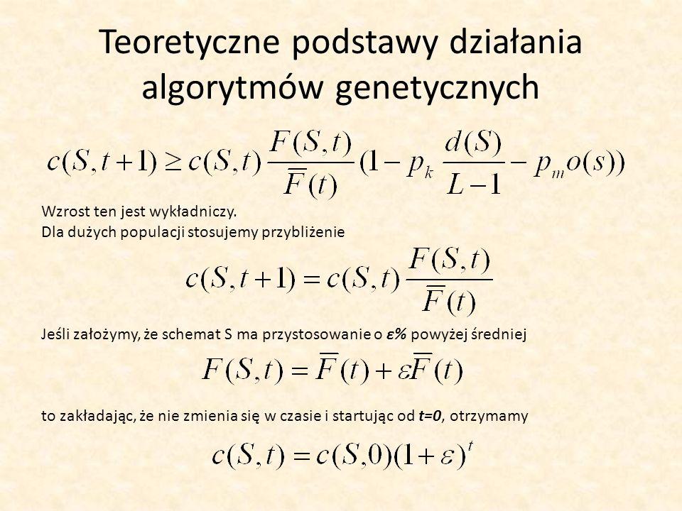 Teoretyczne podstawy działania algorytmów genetycznych Wzrost ten jest wykładniczy. Dla dużych populacji stosujemy przybliżenie Jeśli założymy, że sch