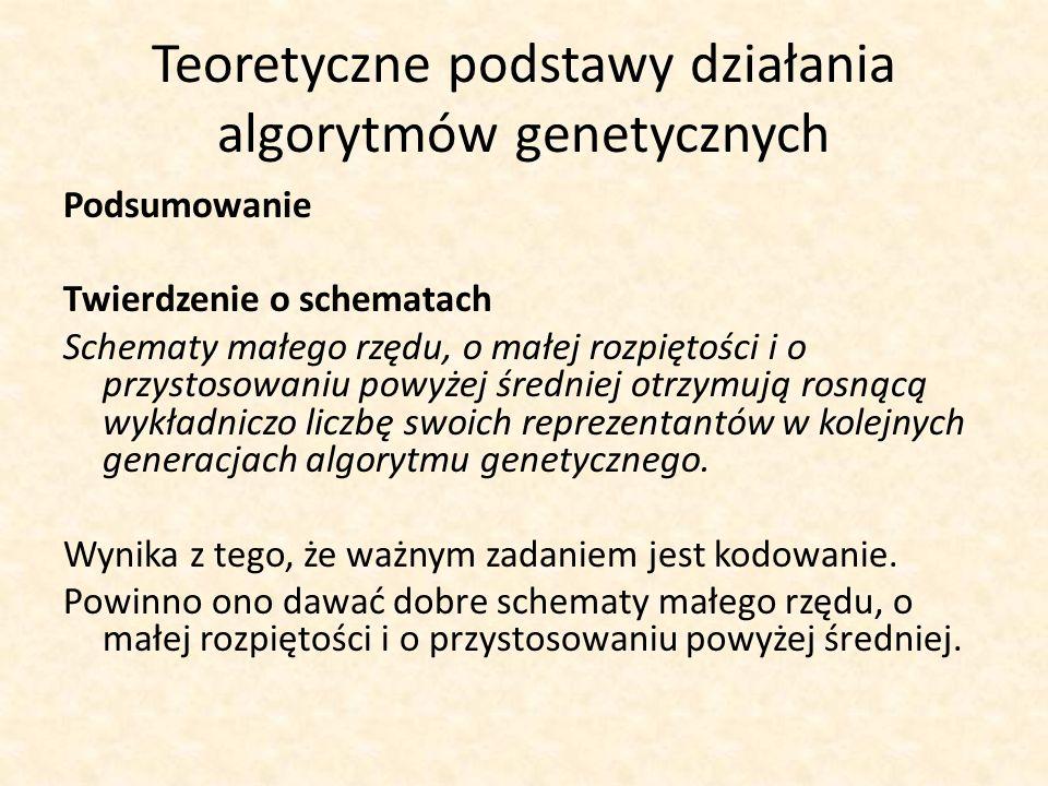 Teoretyczne podstawy działania algorytmów genetycznych Podsumowanie Twierdzenie o schematach Schematy małego rzędu, o małej rozpiętości i o przystosow