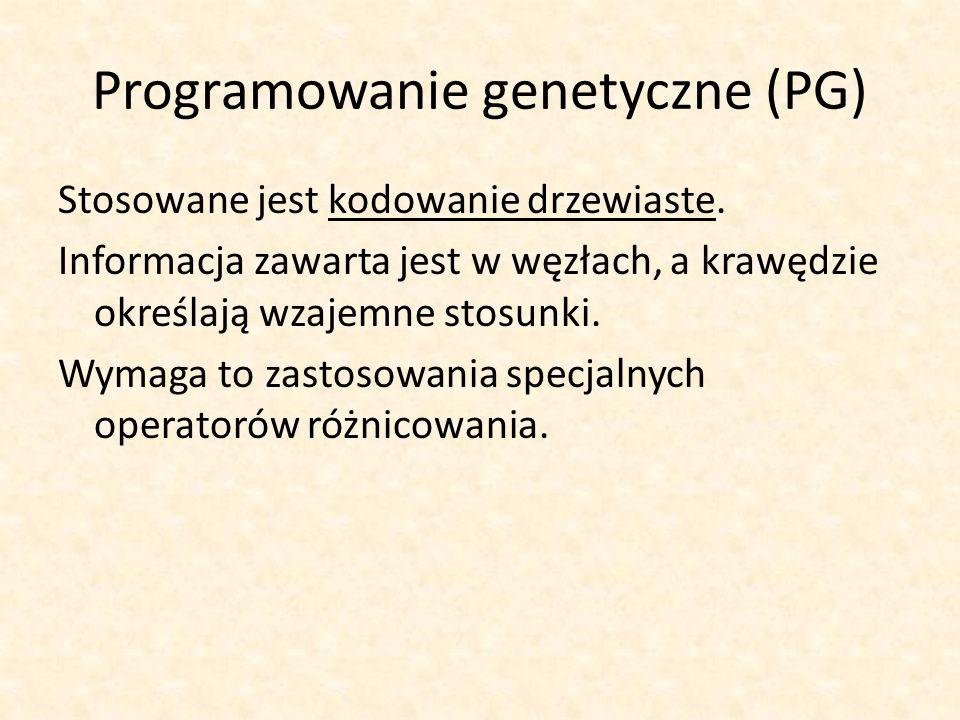 Programowanie genetyczne (PG) Stosowane jest kodowanie drzewiaste. Informacja zawarta jest w węzłach, a krawędzie określają wzajemne stosunki. Wymaga