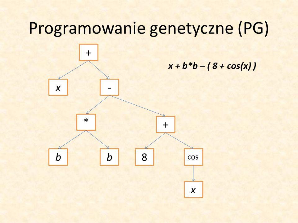 Programowanie genetyczne (PG) + x- * bb + 8 cos x x + b*b – ( 8 + cos(x) )
