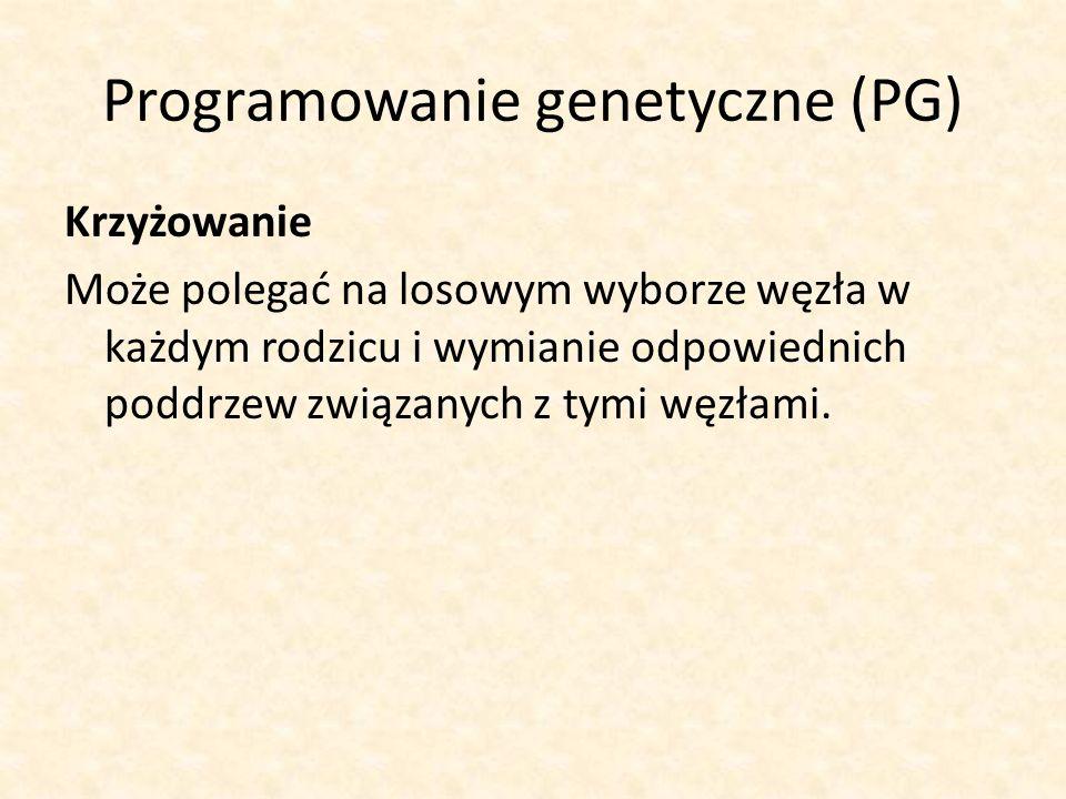 Programowanie genetyczne (PG) Krzyżowanie Może polegać na losowym wyborze węzła w każdym rodzicu i wymianie odpowiednich poddrzew związanych z tymi wę