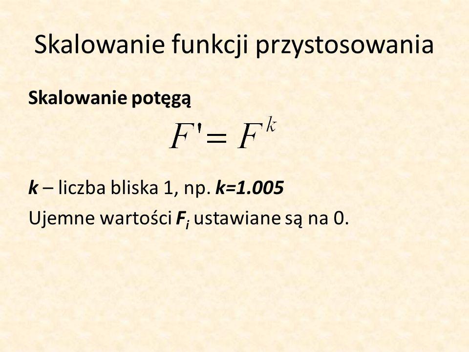 Skalowanie funkcji przystosowania Skalowanie potęgą k – liczba bliska 1, np. k=1.005 Ujemne wartości F i ustawiane są na 0.