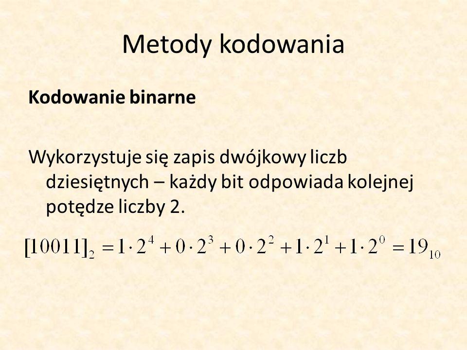 Metody kodowania Kodowanie binarne Wykorzystuje się zapis dwójkowy liczb dziesiętnych – każdy bit odpowiada kolejnej potędze liczby 2.