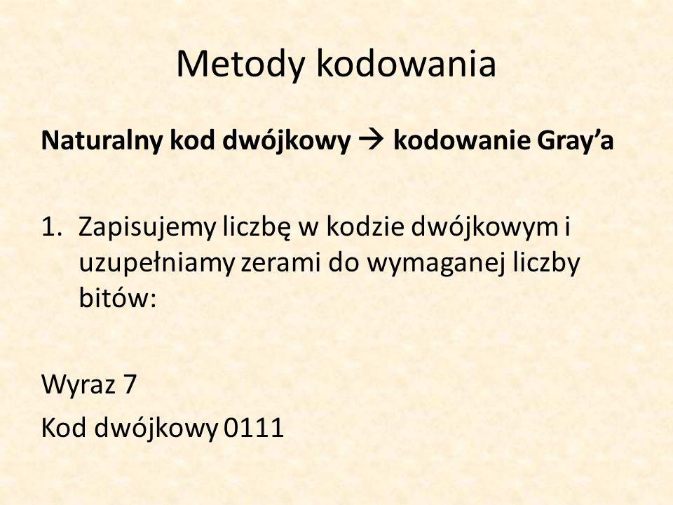 Metody kodowania Naturalny kod dwójkowy kodowanie Graya 1.Zapisujemy liczbę w kodzie dwójkowym i uzupełniamy zerami do wymaganej liczby bitów: Wyraz 7