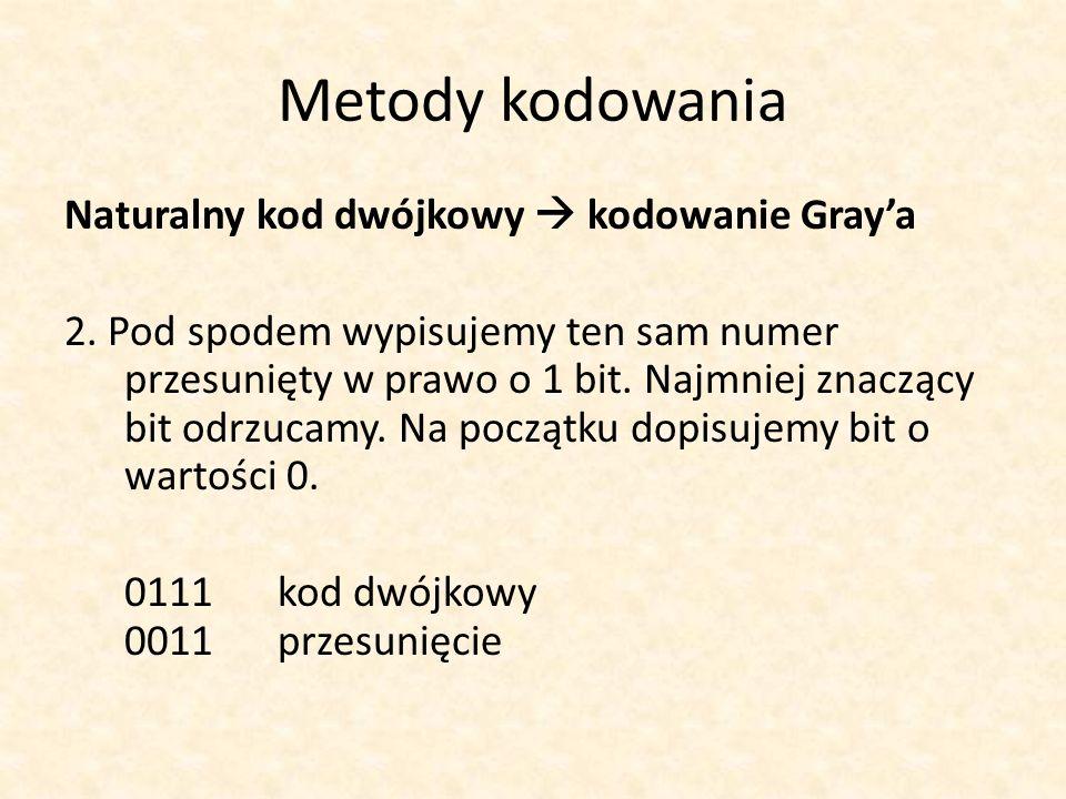 Metody kodowania Naturalny kod dwójkowy kodowanie Graya 2. Pod spodem wypisujemy ten sam numer przesunięty w prawo o 1 bit. Najmniej znaczący bit odrz