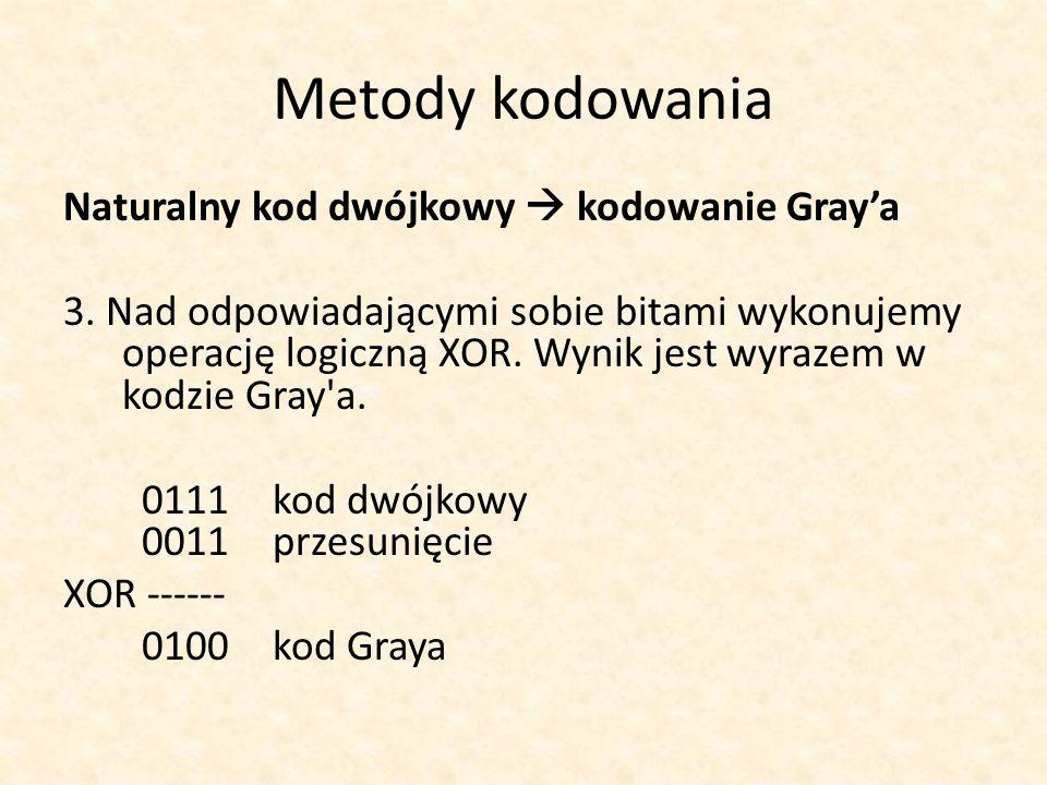 Metody kodowania Naturalny kod dwójkowy kodowanie Graya 3. Nad odpowiadającymi sobie bitami wykonujemy operację logiczną XOR. Wynik jest wyrazem w kod